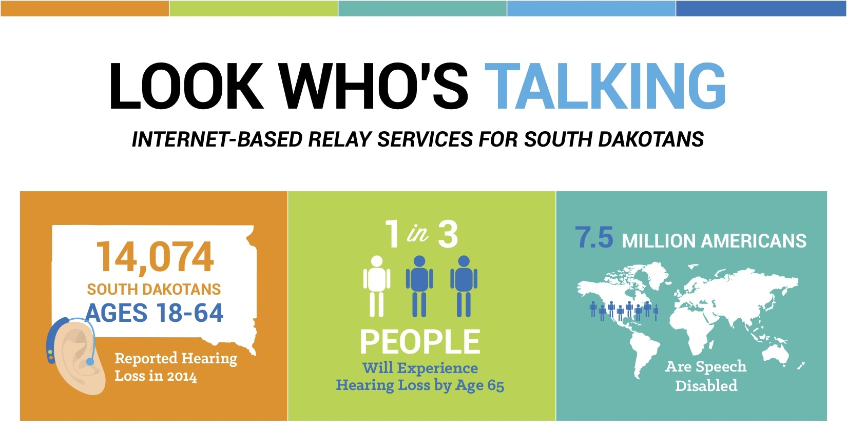 Look Who's Talking: Internet-Based Relay Services for South Dakotans